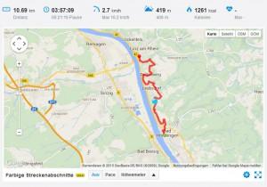 Runtastic Rheinsteig